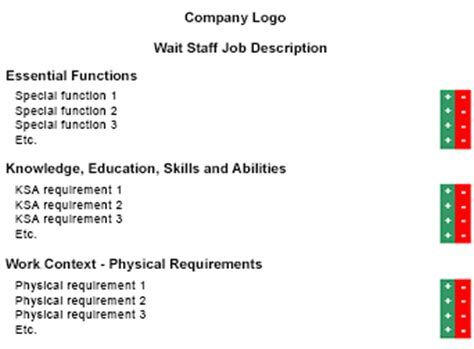 The Job Title Section of Your Resume - CareerPlannercom